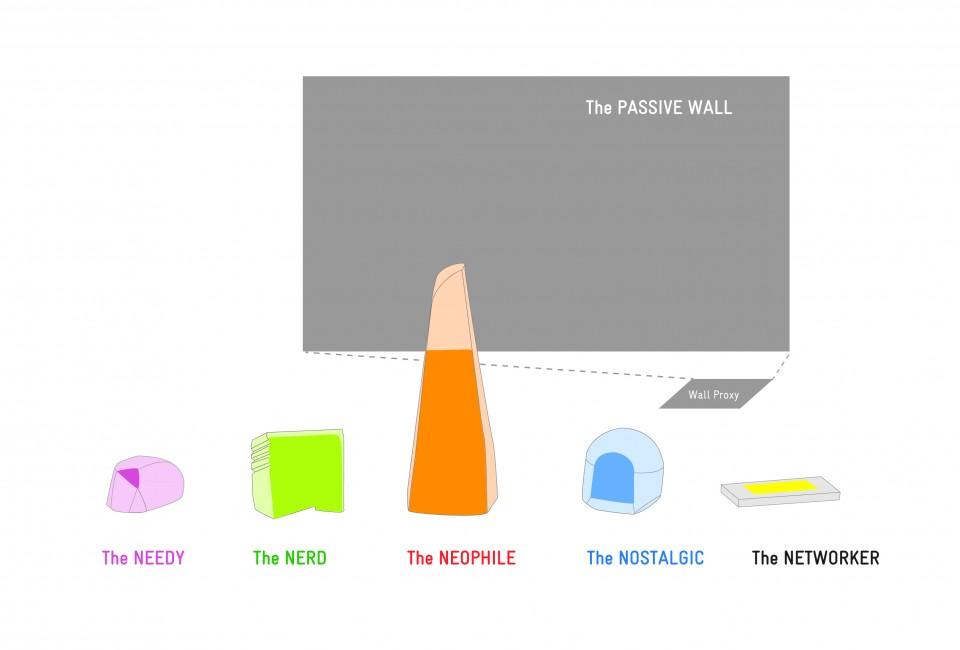 AniThings Diagram