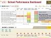 usc-school-performance-dashboard-1_0